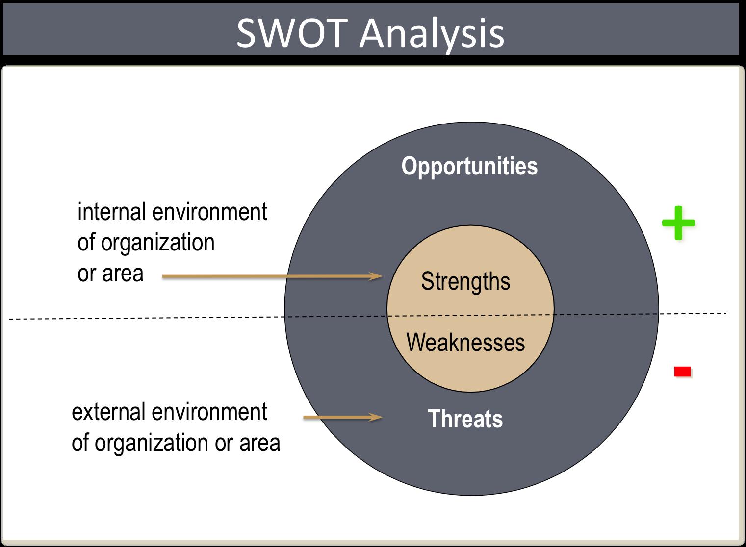 hyflux swot analysis